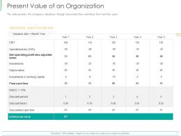 Present Value Of An Organization Ppt Powerpoint Presentation Inspiration Professional