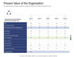 Present Value Of The Organization Pre Seed Capital Ppt Background