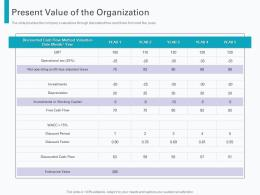 Present Value Of The Organization Pre Seed Round Pitch Deck Ppt Powerpoint Slideshow