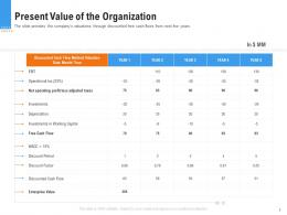 Present Value Of The Organization Raise Funding From Pre Seed Round Ppt Slides