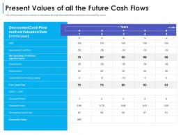 Present Values Of All The Future Cash Flows Convertible Debt Financing Ppt Guidelines
