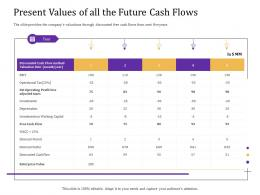 Present Values Of All The Future Cash Flows Convertible Loan Stock Financing Ppt Demonstration