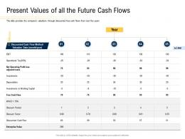 Present Values Of All The Future Cash Flows Convertible Securities Funding Pitch Deck Ppt Powerpoint Inspiration