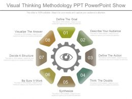 Present Visual Thinking Methodology Ppt Powerpoint Show