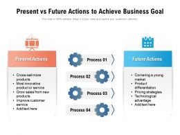 Present Vs Future Actions To Achieve Business Goal