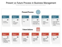 Present Vs Future Process In Business Management