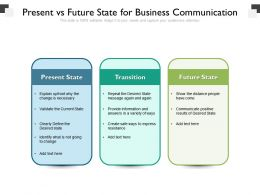 Present Vs Future State For Business Communication