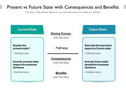 Present Vs Future State With Consequences And Benefits