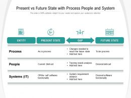 Present Vs Future State With Process People And System