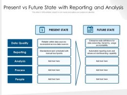 Present Vs Future State With Reporting And Analysis