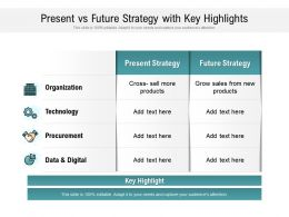 Present Vs Future Strategy With Key Highlights