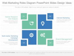 Present Web Marketing Roles Diagram Powerpoint Slides Design Ideas