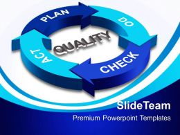 Presentation Business Process Quality Check Plan01 Success Ppt Powerpoint