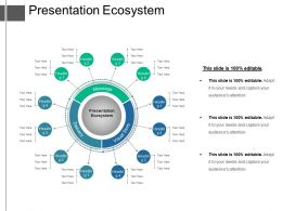 Presentation Ecosystem Presentation Portfolio