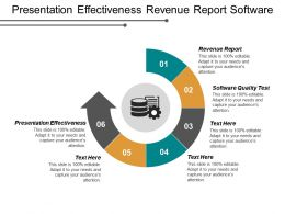 Presentation Effectiveness Revenue Report Software Quality Test Benefits Peo Cpb