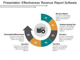 Presentation Effectiveness Revenue Report Software Quality Test Benefits Peo Cpb