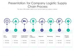 Presentation For Company Logistic Supply Chain Process
