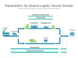 Presentation For Global Logistic Goods Transfer