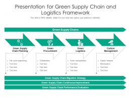 Presentation For Green Supply Chain And Logistics Framework