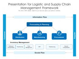 Presentation For Logistic And Supply Chain Management Framework