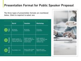Presentation Format For Public Speaker Proposal Ppt Powerpoint Presentation Summary Grid
