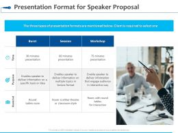 Presentation Format For Speaker Proposal Workshop Ppt Powerpoint Slides