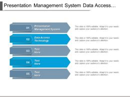 Presentation Management System Data Access Technology Strategic Planning Cpb