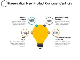 Presentation New Product Customer Centricity Examples Product Launch Cpb