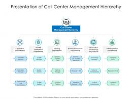 Presentation Of Call Center Management Hierarchy