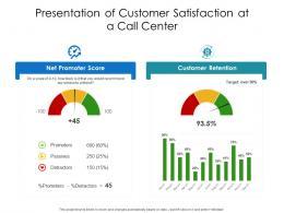 Presentation Of Customer Satisfaction At A Call Center