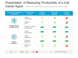 Presentation Of Measuring Productivity Of A Call Centre Agent