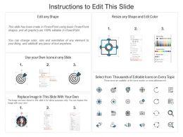 Presentation Outline Landscape Powerpoint Presentation Formats