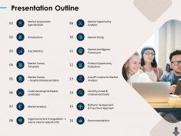 Presentation Outline Landscape View Ppt Powerpoint Presentation Designs