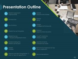 Presentation Outline Recommendations M1155 Ppt Powerpoint Presentation File Formats