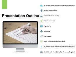 Presentation Outline Technology Organization Ppt Powerpoint Presentation Model