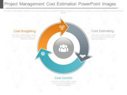 Presentation Project Management Cost Estimation Powerpoint Images