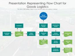 Presentation Representing Flow Chart For Goods Logistics