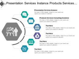 Presentation Services Instance Products Services Consulting Solutions Industrial Services