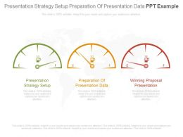 Presentation Strategy Setup Preparation Of Presentation Data Ppt Example