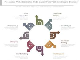 Preservance Work Administration Model Diagram Powerpoint Slide Designs Download