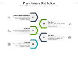 Press Release Distribution Ppt Powerpoint Presentation Professional Grid Cpb