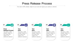 Press Release Process Ppt Powerpoint Presentation Professional Grid Cpb