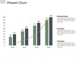 Prevent Churn Ppt Powerpoint Presentation File Guide Cpb