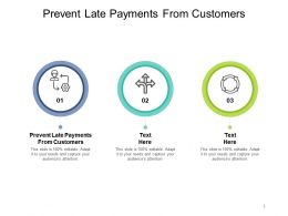 Prevent Late Payments From Customers Ppt Powerpoint Presentation Ideas Show Cpb