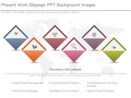 Prevent Work Slippage Ppt Background Images