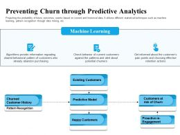 Preventing Churn Through Predictive Analytics Alert Ppt Powerpoint Presentation Styles
