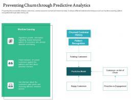 Preventing Churn Through Predictive Analytics Handling Customer Churn Prediction Golden Opportunity Ppt Ideas