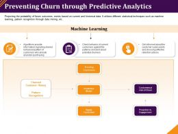 Preventing Churn Through Predictive Analytics Information Regrading Ppt Gallery