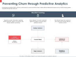 Preventing Churn Through Predictive Analytics Learning Ppt Powerpoint Presentation Layouts Example File