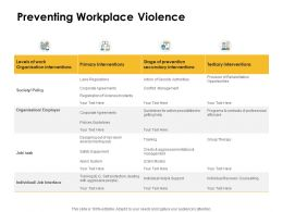 Preventing Workplace Violence Ppt Powerpoint Presentation Inspiration